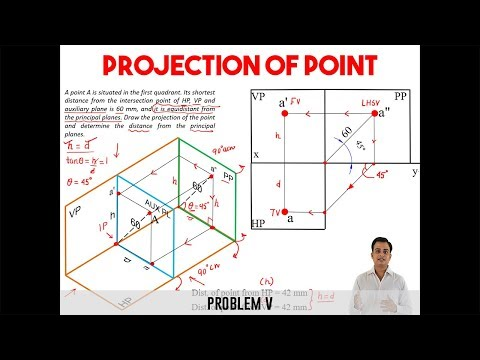 Projection of Point_Problem 5_Reloaded