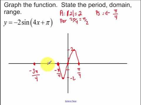 1.6 - Trigonometric Functions (2017)
