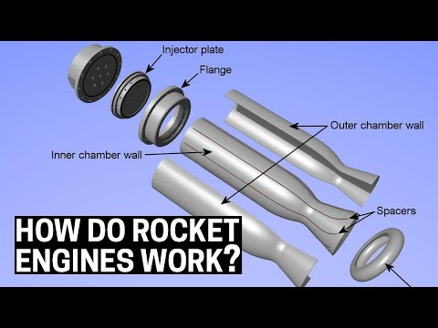 How a rocket engine works