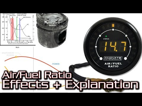 Air/Fuel Ratio - How Does Being Rich/Lean Affect Your Engine?