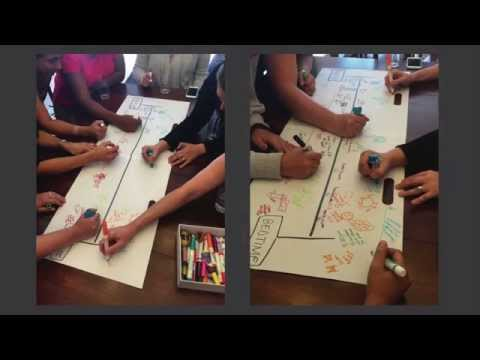 Creative Thinking Warm-Up Activity