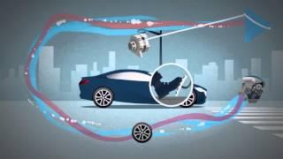 Mazda I-eloop Rejeneratif Frenleme Sistemi