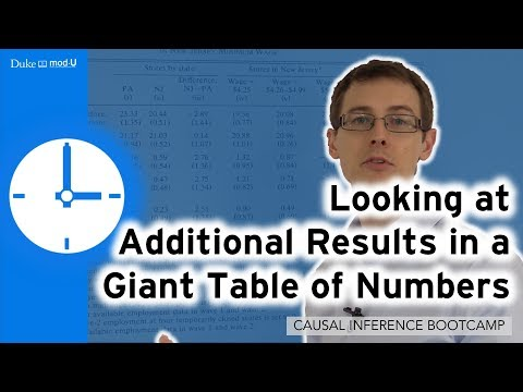 Looking at Additional Results in Giant Tables: Causal Inference Bootcamp