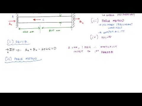 Thermal Stress in Axially Loaded Members Example 1 - Mechanics of materials