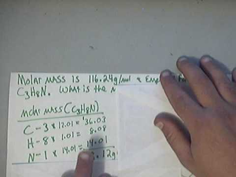 Request: Calculate Molecular Formula Given Molar Mass and Empirical Formula | www.whitwellhigh.com