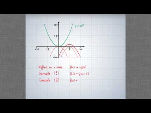 Finding the Equation of a Transformed Graph