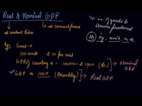 Real & Nominal GDP and GDP Deflator |  Class 12 Macroeconomics National Income