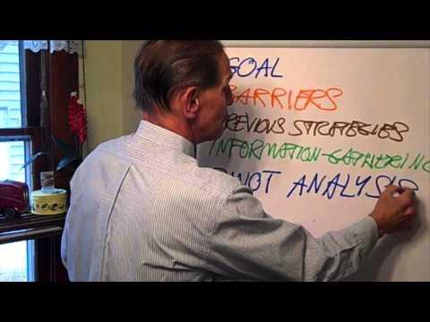 8 Step Strategic Planning Process by Tom Romito, Facilitator