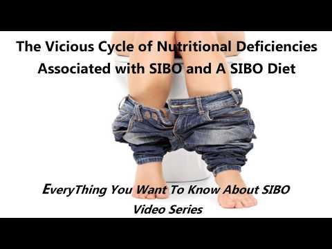 Vitamin Deficiencies Associated With IBS, IBD and SIBO