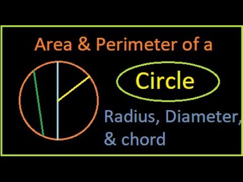Circle, Radius, Diameter, Chord, Circumference, Perimeter, Area : Concepts and Derivations