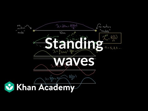 Standing waves on strings | Physics | Khan Academy