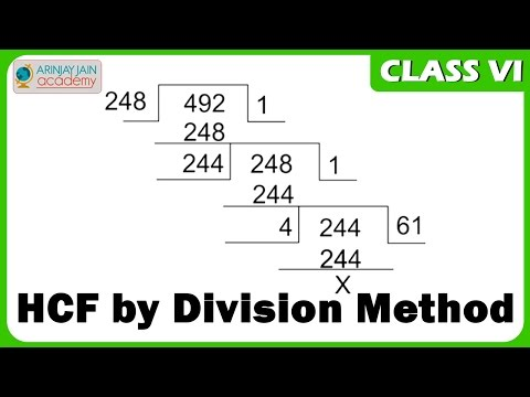HCF by Division Method  - Maths Class VI - CBSE/ ISCE/ NCERT