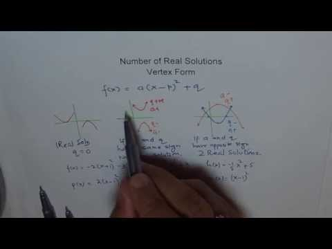 Number of Real Solutions From Vertex Form