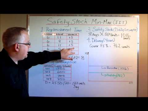 Calculating Safety Stock: Protecting Against Stock Outs