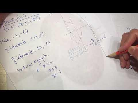 High school math - algebra 2 analyzing graph, hole, asymptotes, end behavior asmr