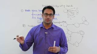 02 State Space search (Problem Solution by Search) - Artificial Intelligence UGC NET