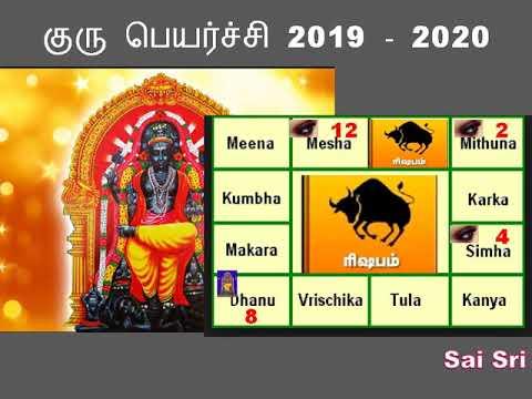 குரு பெயர்ச்சி 2019 - 2020 ரிஷப ராசி
