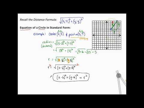 11.1a Circle Equations Basics