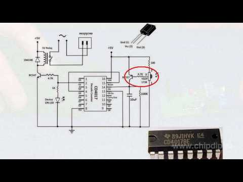 Voltage Control with a Remote Control Panel. ...