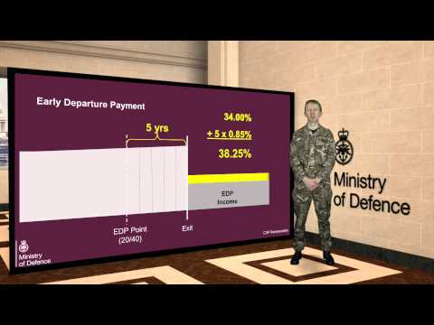 Armed Forces Pension Scheme 9. Optional Sub-film. How the Early Departure Payment scheme works