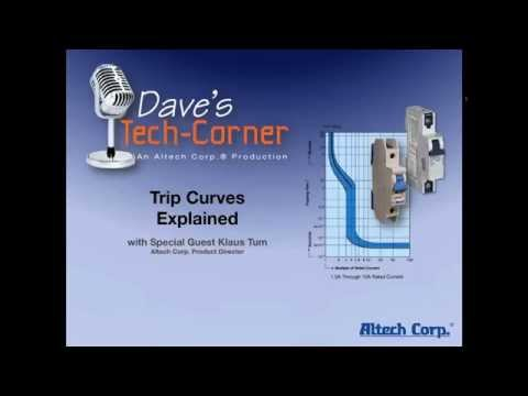 Circuit Breaker Trip Curves Explained