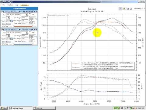 Evo IX MBC (Manual Boost Controller) vs GM 3 Port Boost Solenoid Comparison