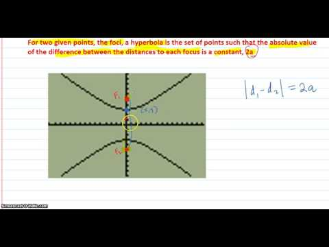 Definition of a hyperbola part 1