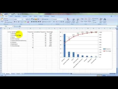 Pareto Analysis Chart  In Excel Hindi