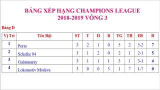 Bảng xếp hạng cup C1 2018 - 2019 vòng 3
