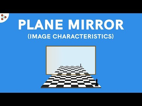 Properties of Images formed by a Plane Mirror - CBSE 10