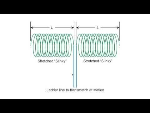 Slinky Dipole Antenna