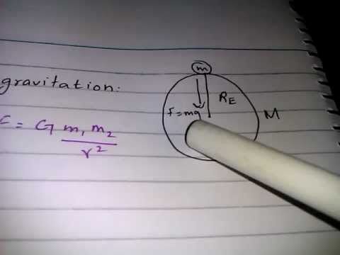Easiest way to find mass of earth.