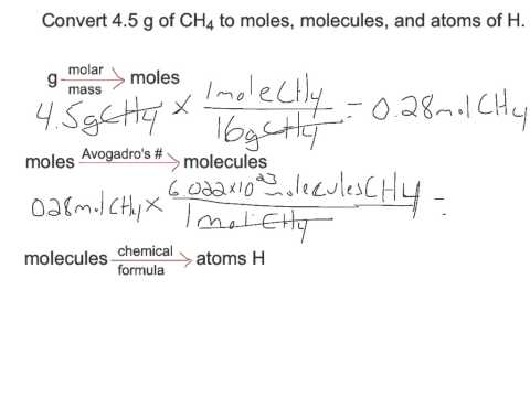 How to Convert Grams, Moles, Molecules, and Atoms