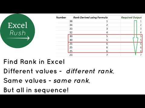 Rank in Excel in sequence. Same value, same rank. Different value, different rank.