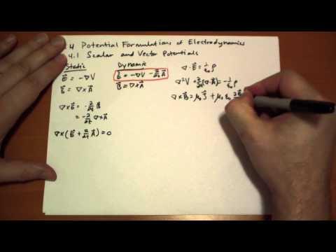 7.4.1 Scalar and Vector Potentials