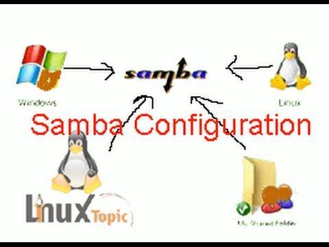 samba share with authancation