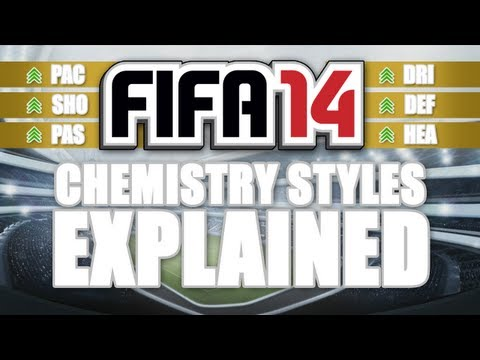 HOW CHEMISTRY STYLES WORK IN FIFA 14 ULTIMATE TEAM