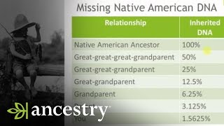 Ancestrydna Why Is My Native American Ancestry Not Showing Up