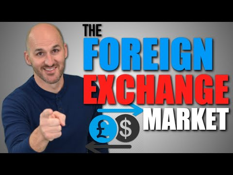 Macro: Unit 5.2 -- The Foreign Exchange Market