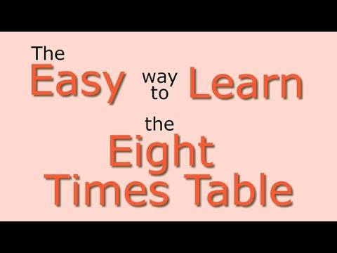 8 Times Table: Easy way to learn the 8 times table