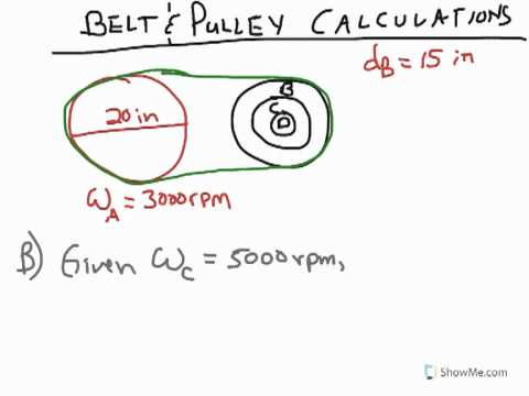 POE - Belt & Pulley Calculations