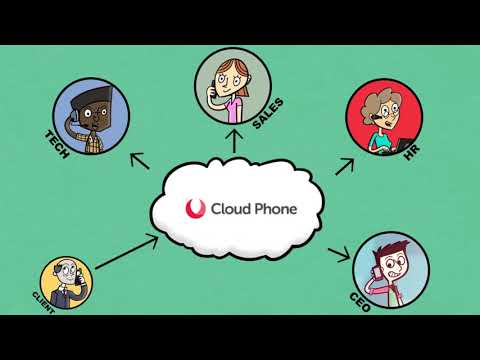 Voxox Cloud Phone How It Works