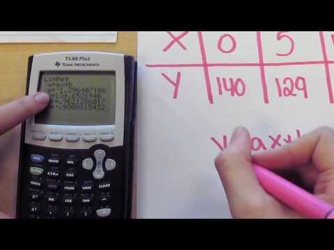 How to use the TI-84 plus to find a regression equation