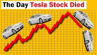 Download The Day Tesla Stock Died... and Why Snapchat Will Follow Video