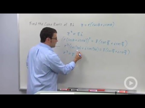 Finding the Roots of a Complex Number