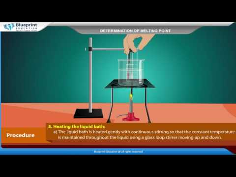 Determination of Melting Point