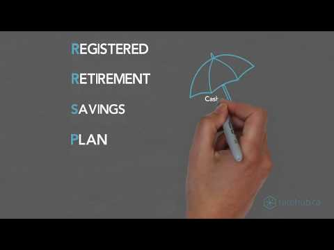 What is an RRSP?