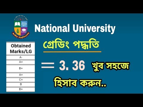 How to Calculate Greading point / CGPA National University || Android School Bangla