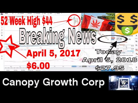 Canopy Growth Corporation (TSX:WEED) Accelerate 1,500,000 sq. ft. - Breaking News - RICH TV LIVE