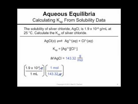 Calculate the Solubility Product From Solubility Data